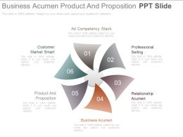 Business Acumen Product And Proposition Ppt Slide