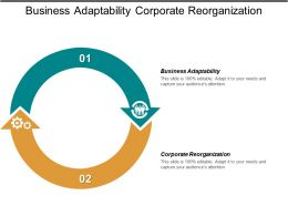 Business Adaptability Corporate Reorganization People Centric Talent Management Cpb
