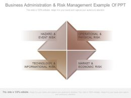 Business Administration And Risk Management Example Of Ppt