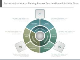 Business Administration Planning Process Template Powerpoint Slide Show