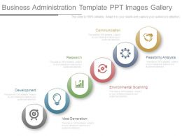 Business Administration Template Ppt Images Gallery