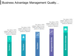 Business Advantage Management Quality Leadership Development Risk Reputation