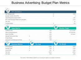 Business Advertising Budget Plan Metrics