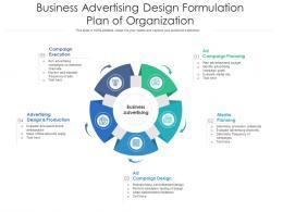 Business Advertising Design Formulation Plan Of Organization