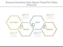Business Advertising Goals Diagram Powerpoint Slides Influencers
