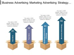 Business Advertising Marketing Advertising Strategy Financial Analysis Lead Marketing Cpb