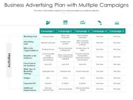 Business Advertising Plan With Multiple Campaigns