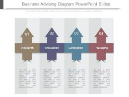 business_advising_diagram_powerpoint_slides_Slide01