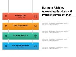 Business Advisory Accounting Services With Profit Improvement Plan