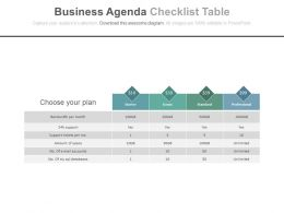 Business Agenda Checklist Table Infographics Powerpoint Slides