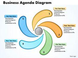 Business Agenda diagrams 2