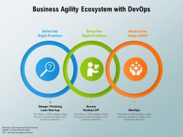 Business Agility Ecosystem With DEVOPS