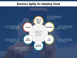 Business Agility For Adopting Cloud