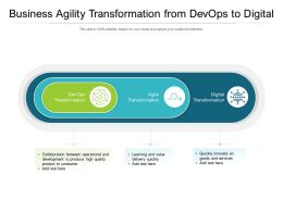 Business Agility Transformation From DEVOPS To Digital