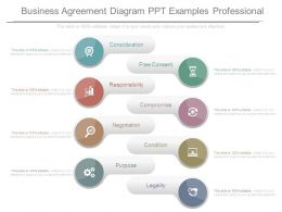 Business Agreement Diagram Ppt Examples Professional