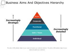 Business Aims And Objectives Hierarchy Powerpoint Shapes