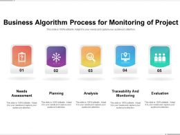 Business Algorithm Process For Monitoring Of Project