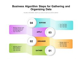 Business Algorithm Steps For Gathering And Organizing Data
