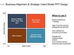 Business Alignment And Strategic Intent Model Ppt Design