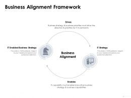 Business Alignment Framework Audiences Attention Ppt Powerpoint Presentation Ideas Tips