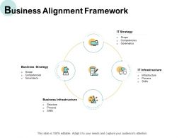 Business Alignment Framework Infrastructure Ppt Powerpoint Slides