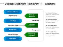 Business Alignment Framework Ppt Diagrams