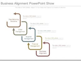 Business Alignment Powerpoint Show