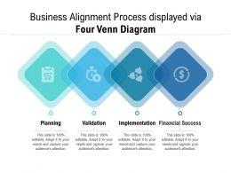 Business Alignment Process Displayed Via Four Venn Diagram