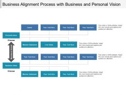 Business Alignment Process With Business And Personal Vision