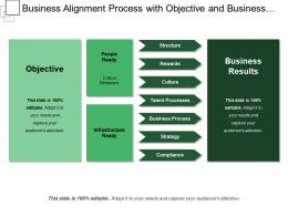 Business Alignment Process With Objective And Business Results Structure Talent Processes