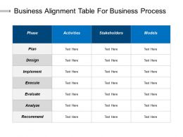 Business Alignment Table For Business Process Ppt Ideas