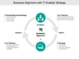 Business Alignment With It Enabled Strategy