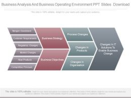Business Analysis And Business Operating Environment Ppt Slides Download