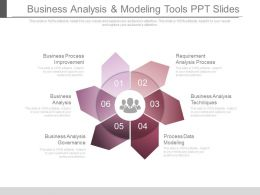 Business Analysis And Modeling Tools Ppt Slides