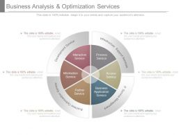 Business Analysis And Optimization Services Ppt Sample