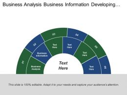Business Analysis Business Information Developing Media Plan Analyze Market
