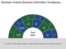 business_analysis_business_information_developing_media_plan_analyze_market_Slide01