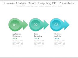 Business Analysis Cloud Computing Ppt Presentation