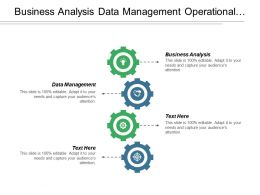 Business Analysis Data Management Operational Risk Risk Management Cpb