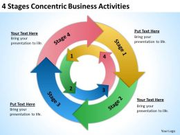 Business Analysis Diagrams 4 Stages Concentric Activities Powerpoint Templates