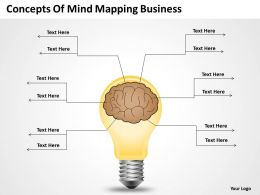 Business Analysis Diagrams Concepts Of Mind Mapping Powerpoint Slides