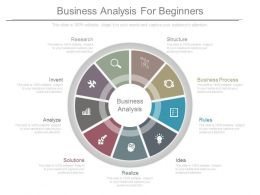 Business Analysis For Beginners Diagram Powerpoint