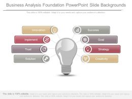 Business Analysis Foundation Powerpoint Slide Backgrounds