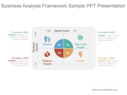 Business Analysis Framework Sample Ppt Presentation