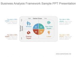 Business Analysis Framework Sample Ppt Presentation