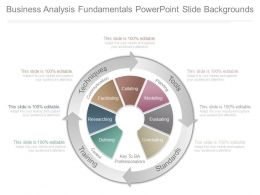 Business Analysis Fundamentals Powerpoint Slide Backgrounds
