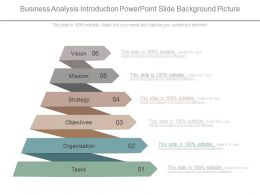 Business Analysis Introduction Powerpoint Slide Background Picture