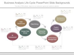 Business Analysis Life Cycle Powerpoint Slide Backgrounds