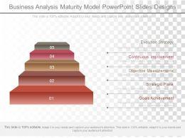 Business Analysis Maturity Model Powerpoint Slides Designs