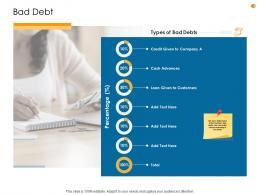 Business Analysis Methodology Bad Debt Ppt Styles Model